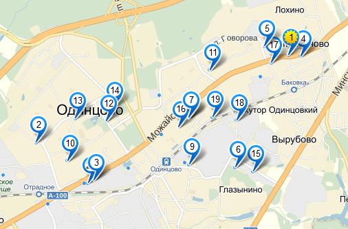 Автосервис Одинцово
