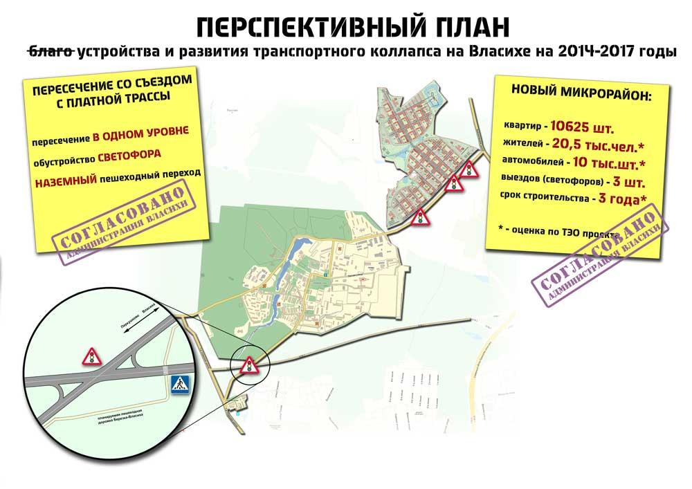 Перспективный план развития Власихи